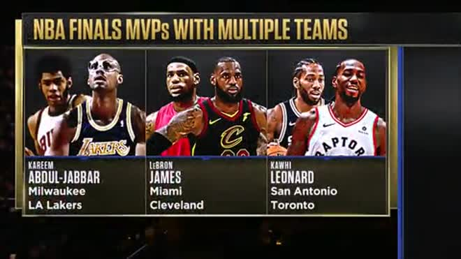 创历史!伦纳德获得18-19赛季总决赛MVP,只有三人做到