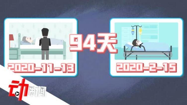 【男子照顾岳父94天后确诊官方:尚不确定传染源】2月16日,河南新县公布2例新冠肺炎病例,