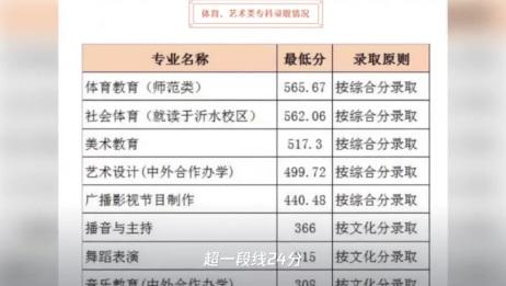 临沂大学2020年专科录取分数线出炉 录取通知书今日发出!