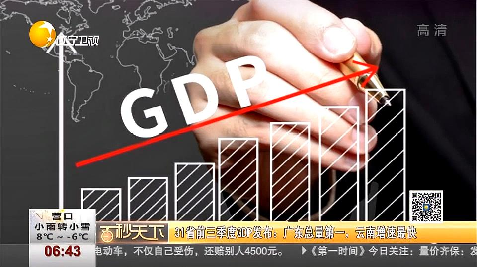31省前三季度GDP发布:广东总量第一,云南增速最快