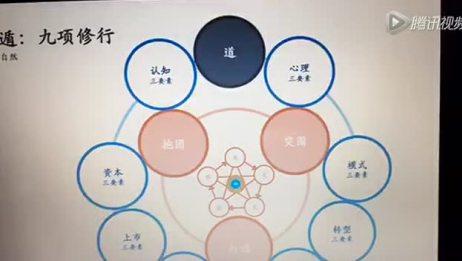 1月28日晚浙江中盟核心股东会议纪要