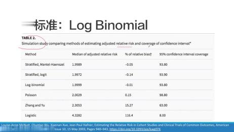 Stata教程第19期:二分类Logistic回归