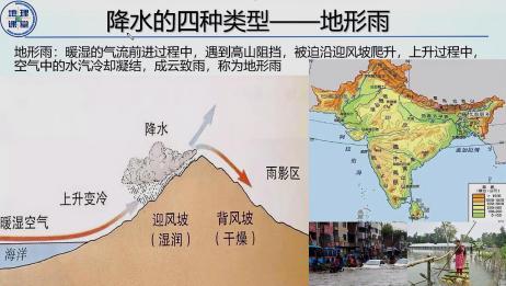 4、降水的四种类型、地形雨、世界雨极、孟加拉国水灾原因