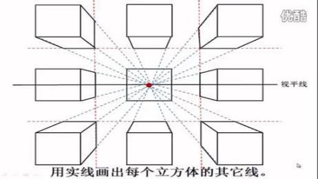 立方体平行透视线描图画法
