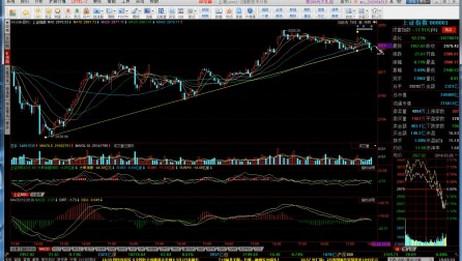 什么是股票指数今日股票市场