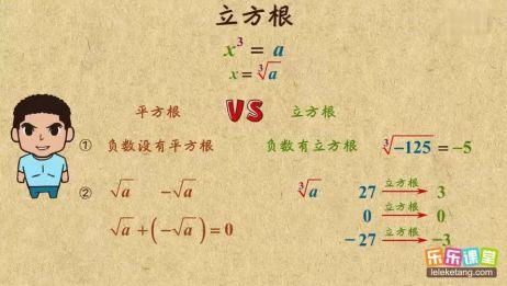 初一数学:立方根