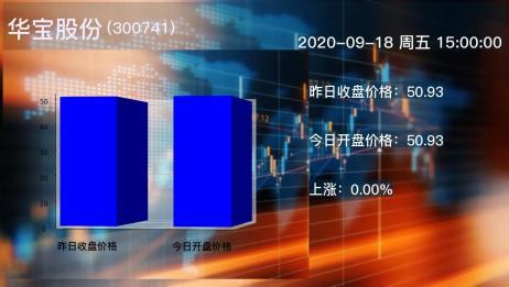 2020年09月18日华宝股份公司股票情况