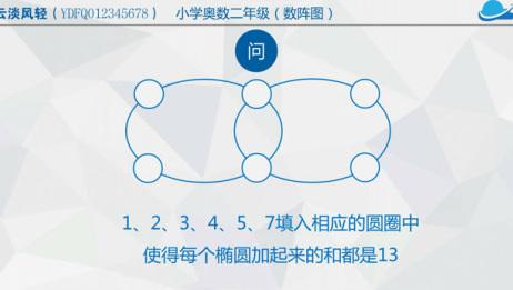 小学奥数把数字填入相应的圆圈中,使得每个大椭圆和都是13