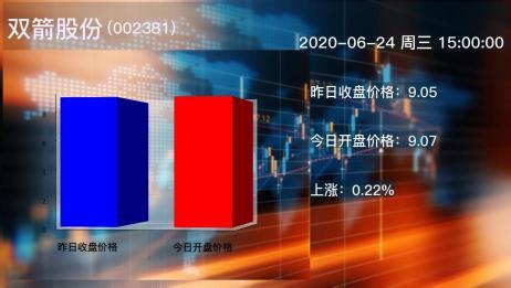 2020年06月24日双箭股份公司股票情况
