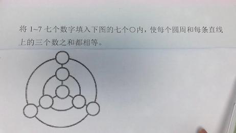 奥数题:将七个数字填入圆圈中,使每个圆周和每条直线的和都相等
