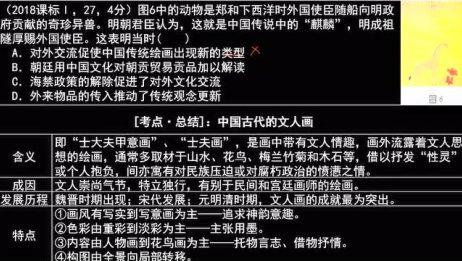 (2018课标Ⅰ,27,4分)