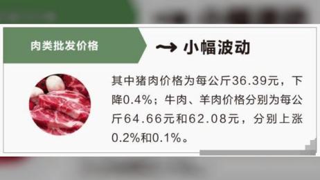 """猪肉价格终于降了!而且又有1万吨""""储备猪肉""""即将投放"""