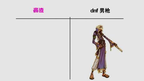 DNF:来看看画渣怎么画男枪手,有没有被帅到?