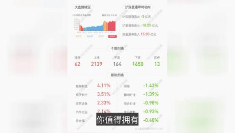 金山股份:持股5%以上股东能源投资集团减持约390万股