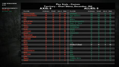 红色管弦乐队2:当你在游戏中 连续被队友击杀...