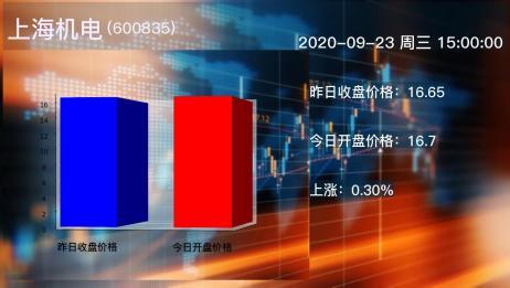 2020年09月23日上海机电公司股票情况