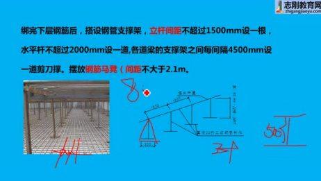 钢筋工程策划与及时质量管理实战4