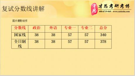 2020北京电影学院摄影学院图片摄影方向考研辅导机构排名