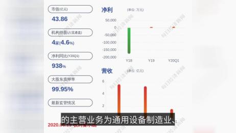 金盾股份:陈根荣解除质押1139万股