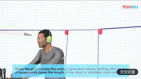 动画演示飞机飞行控制原理