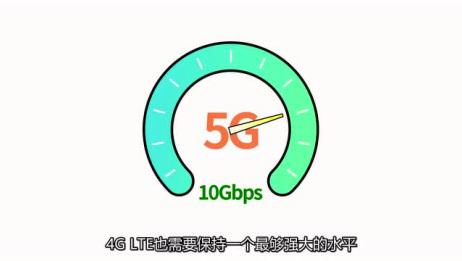 8分钟让你更加了解5G技术的一切