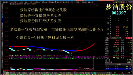 今日股市涨停板复盘 芯片概念 申通地铁 文一科技 蓝英装备 亚翔集成 强生控股