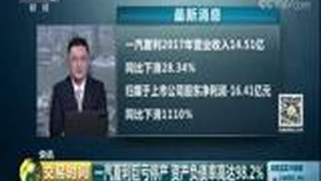 [交易时间]快讯 一汽夏利巨亏停产 资产负债率高达98.2%