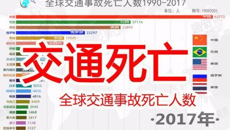 全球交通事故死亡人数对比排行19902017,中国情况有所好转但依然总量庞大,巴美俄泰纷